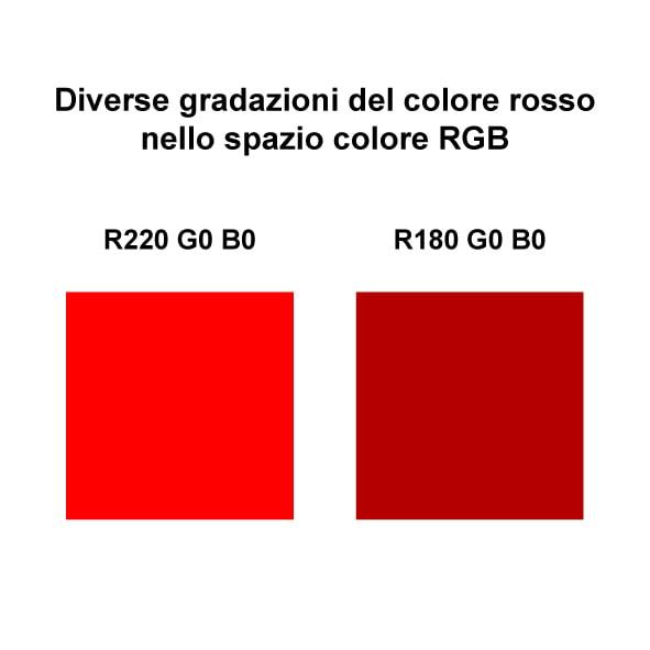 Gradazioni colore rosso-01